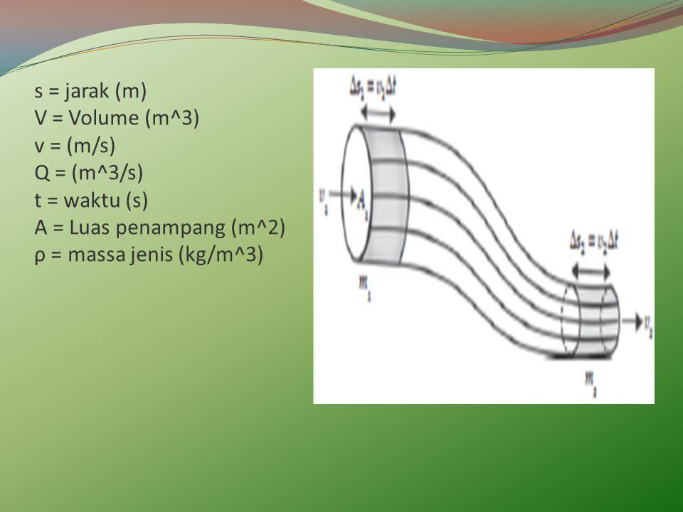 s = jarak (m) V = Volume (m^3) v = (m/s) Q = (m^3/s) t = waktu (s) A = Luas penampang (m^2) ρ = massa jenis (kg/m^3)
