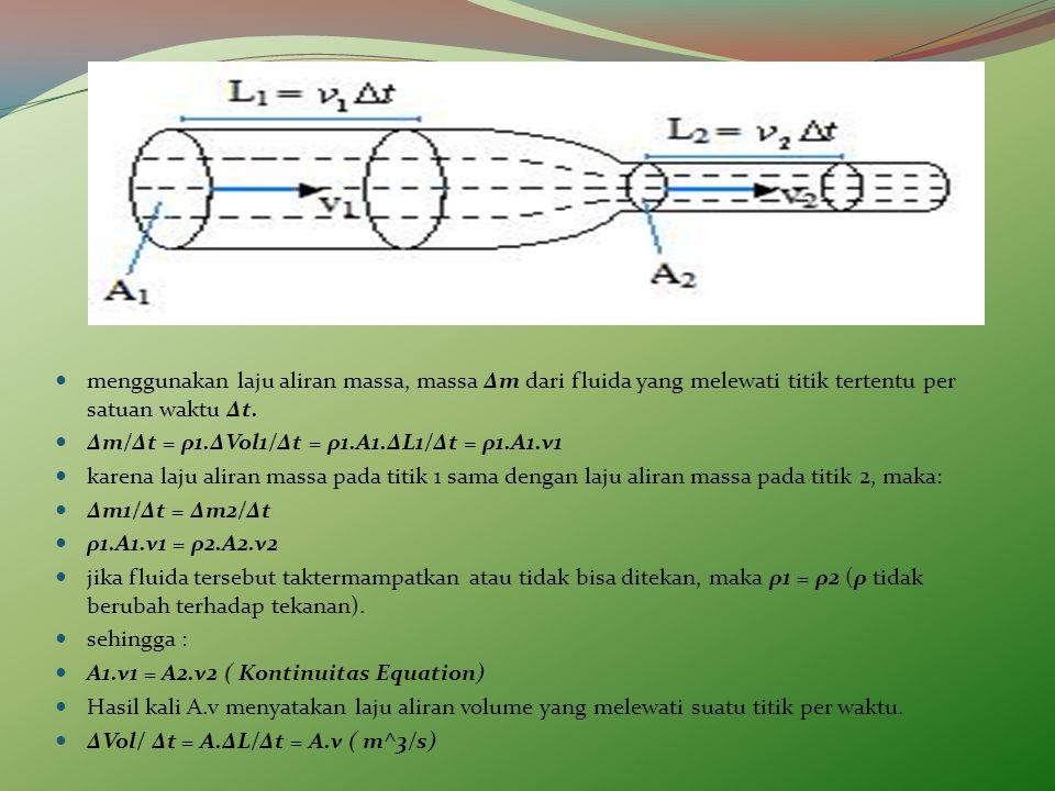 menggunakan laju aliran massa, massa Δm dari fluida yang melewati titik tertentu per satuan waktu Δt. Δm/Δt = ρ1.ΔVol1/Δt = ρ1.A1.ΔL1/Δt = ρ1.A1.v1 ka