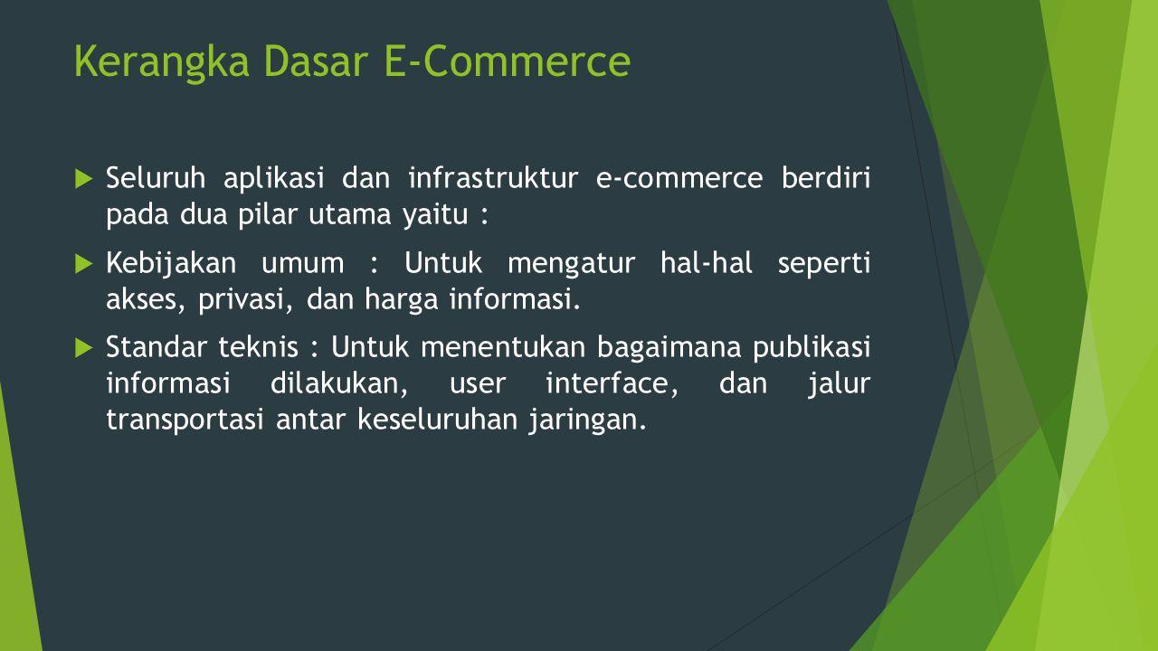 Kerangka Dasar E-Commerce  Seluruh aplikasi dan infrastruktur e-commerce berdiri pada dua pilar utama yaitu :  Kebijakan umum : Untuk mengatur hal-h