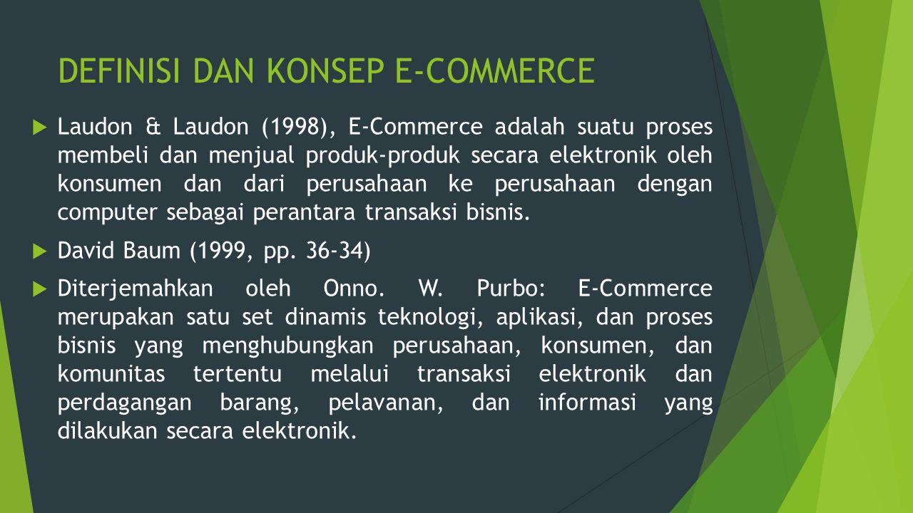 DEFINISI DAN KONSEP E-COMMERCE  Laudon & Laudon (1998), E-Commerce adalah suatu proses membeli dan menjual produk-produk secara elektronik oleh konsu