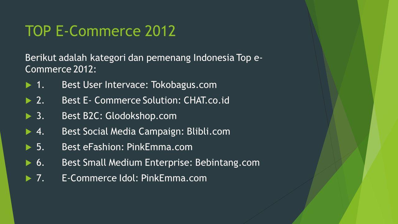 TOP E-Commerce 2012 Berikut adalah kategori dan pemenang Indonesia Top e- Commerce 2012:  1. Best User Intervace: Tokobagus.com  2. Best E- Commerce