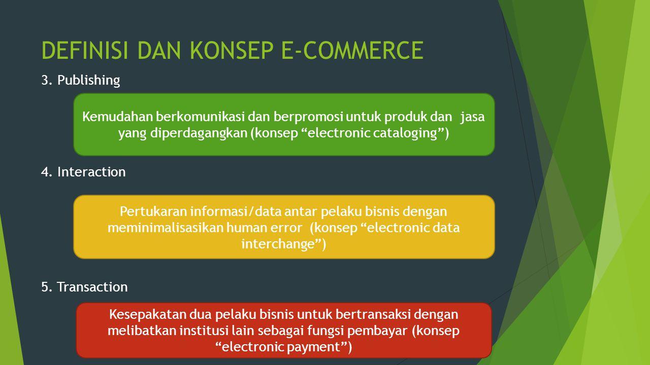 DEFINISI DAN KONSEP E-COMMERCE 3. Publishing 4. Interaction 5. Transaction Kemudahan berkomunikasi dan berpromosi untuk produk dan jasa yang diperdaga
