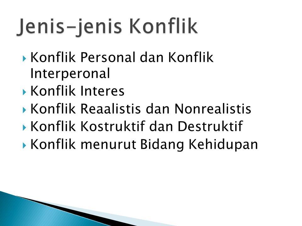 Konflik Personal dan Konflik Interperonal  Konflik Interes  Konflik Reaalistis dan Nonrealistis  Konflik Kostruktif dan Destruktif  Konflik menu