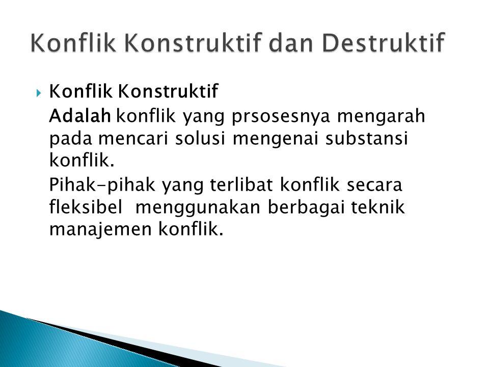  Konflik Konstruktif Adalah konflik yang prsosesnya mengarah pada mencari solusi mengenai substansi konflik. Pihak-pihak yang terlibat konflik secara