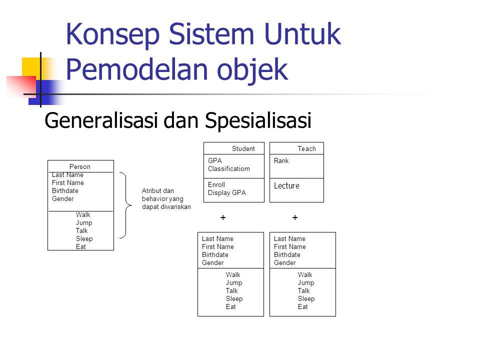Konsep Sistem Untuk Pemodelan objek Generalisasi dan Spesialisasi Atribut dan behavior yang dapat diwariskan Student GPA Classificatiom Enroll Display