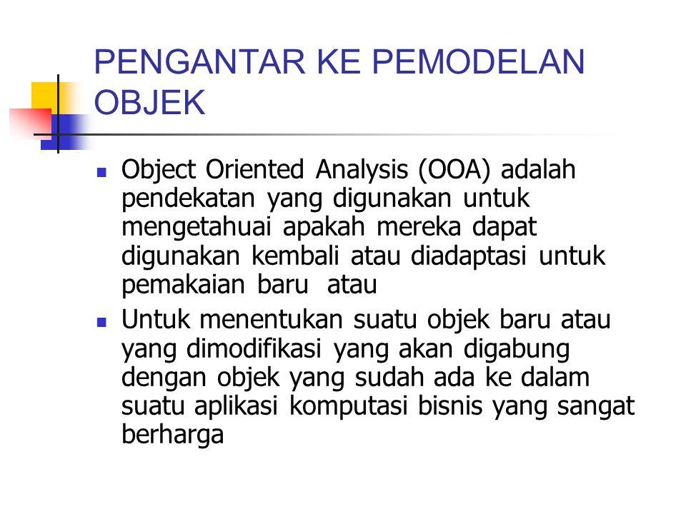 Object Oriented Analysis (OOA) adalah pendekatan yang digunakan untuk mengetahuai apakah mereka dapat digunakan kembali atau diadaptasi untuk pemakaia