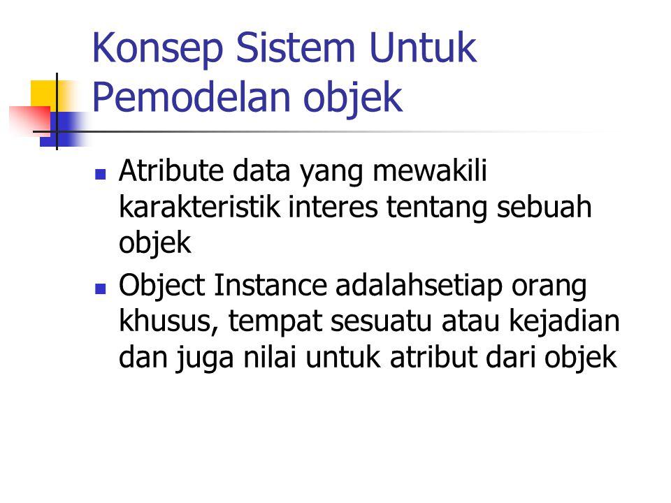 Konsep Sistem Untuk Pemodelan objek Atribute data yang mewakili karakteristik interes tentang sebuah objek Object Instance adalahsetiap orang khusus,