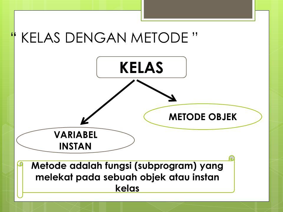 KELAS DENGAN METODE KELAS VARIABEL INSTAN METODE OBJEK Metode adalah fungsi (subprogram) yang melekat pada sebuah objek atau instan kelas