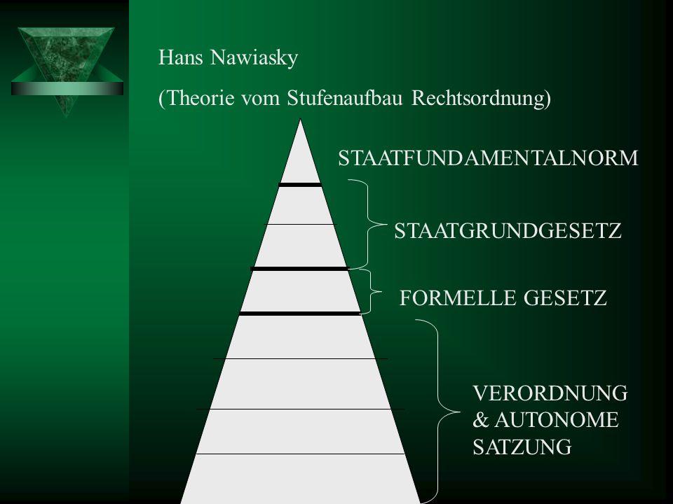 Hans Nawiasky (Theorie vom Stufenaufbau Rechtsordnung) STAATFUNDAMENTALNORM STAATGRUNDGESETZ FORMELLE GESETZ VERORDNUNG & AUTONOME SATZUNG