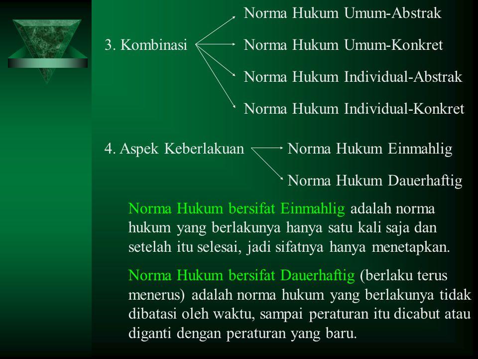 3. Kombinasi Norma Hukum Umum-Abstrak Norma Hukum Umum-Konkret Norma Hukum Individual-Abstrak Norma Hukum Individual-Konkret 4. Aspek KeberlakuanNorma