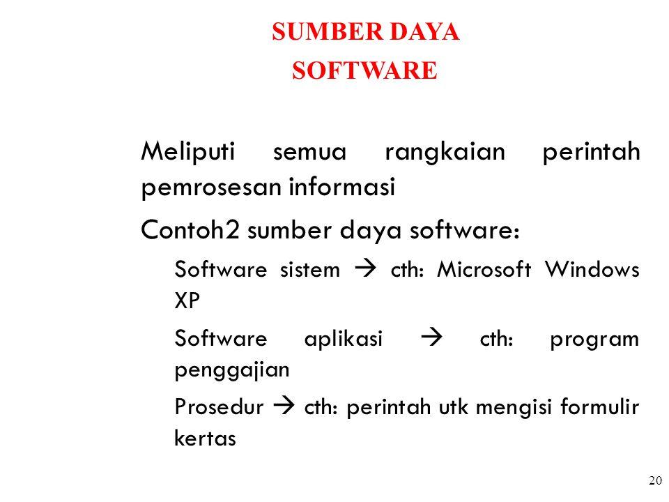 20 SUMBER DAYA SOFTWARE Meliputi semua rangkaian perintah pemrosesan informasi Contoh2 sumber daya software: Software sistem  cth: Microsoft Windows