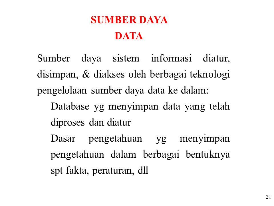 21 SUMBER DAYA DATA Sumber daya sistem informasi diatur, disimpan, & diakses oleh berbagai teknologi pengelolaan sumber daya data ke dalam: Database y