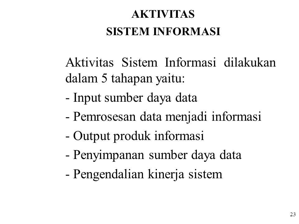 23 AKTIVITAS SISTEM INFORMASI Aktivitas Sistem Informasi dilakukan dalam 5 tahapan yaitu: - Input sumber daya data - Pemrosesan data menjadi informasi