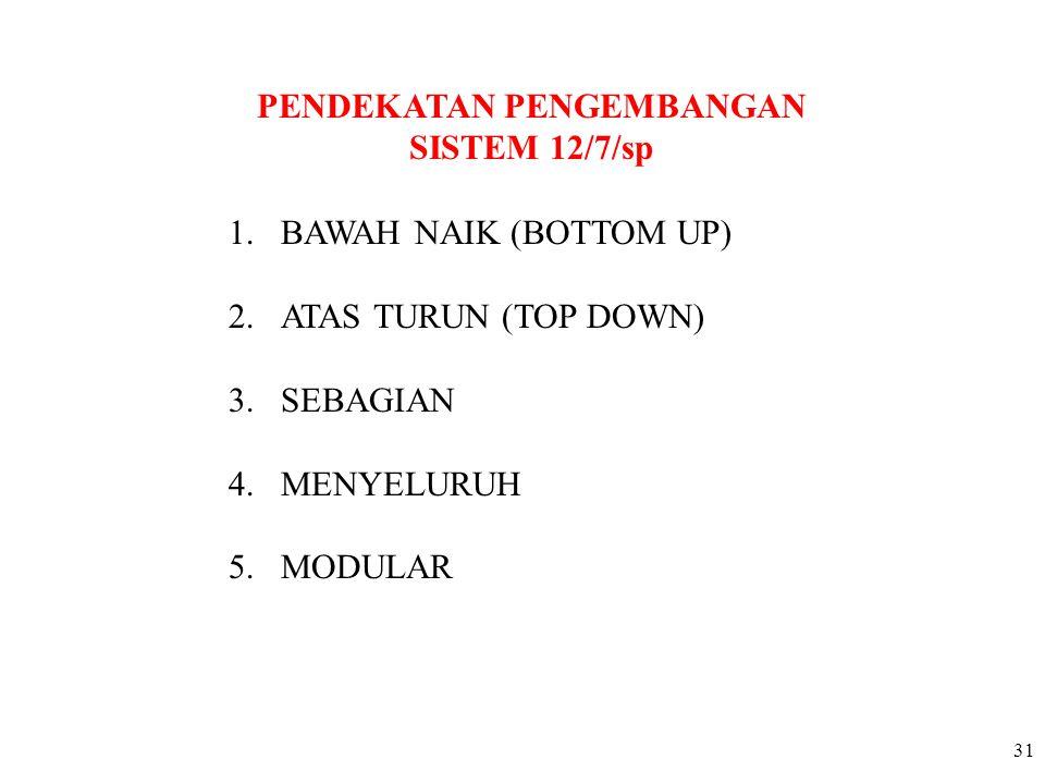 31 PENDEKATAN PENGEMBANGAN SISTEM 12/7/sp 1.BAWAH NAIK (BOTTOM UP) 2.ATAS TURUN (TOP DOWN) 3.SEBAGIAN 4.MENYELURUH 5.MODULAR