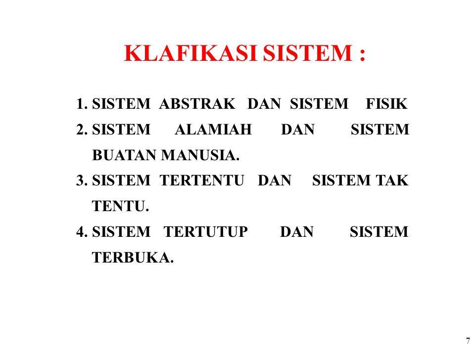7 1. SISTEM ABSTRAK DAN SISTEM FISIK 2. SISTEM ALAMIAH DAN SISTEM BUATAN MANUSIA. 3. SISTEM TERTENTU DAN SISTEM TAK TENTU. 4. SISTEM TERTUTUP DAN SIST