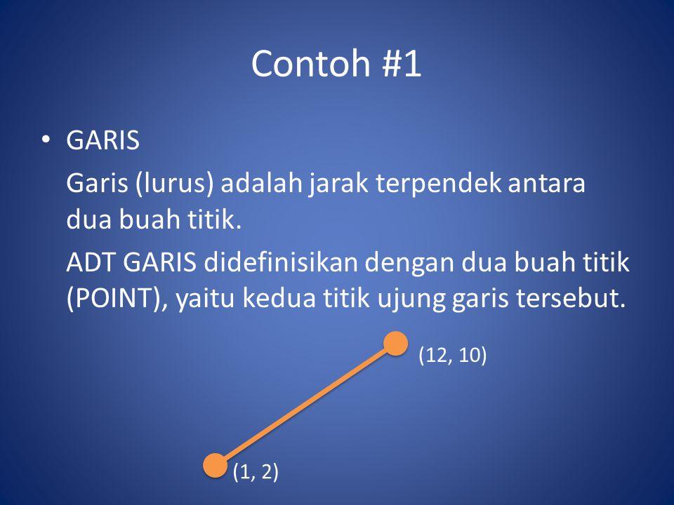 Contoh #1 GARIS Garis (lurus) adalah jarak terpendek antara dua buah titik. ADT GARIS didefinisikan dengan dua buah titik (POINT), yaitu kedua titik u