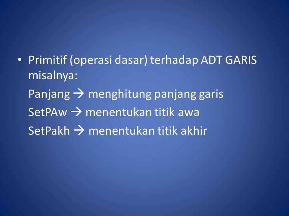 Primitif (operasi dasar) terhadap ADT GARIS misalnya: Panjang  menghitung panjang garis SetPAw  menentukan titik awa SetPakh  menentukan titik akhir