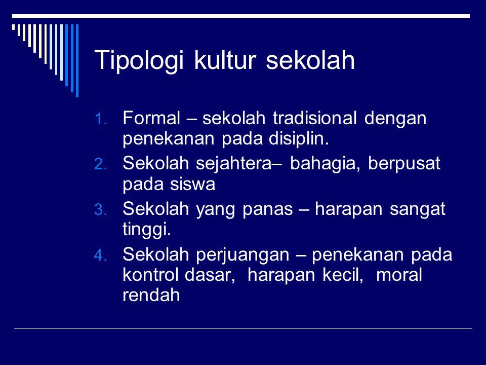 Tipologi kultur sekolah 1. Formal – sekolah tradisional dengan penekanan pada disiplin. 2. Sekolah sejahtera– bahagia, berpusat pada siswa 3. Sekolah