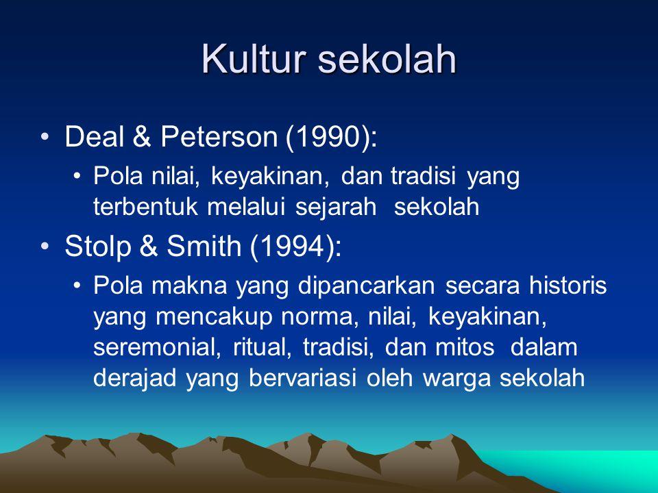 Kultur sekolah Deal & Peterson (1990): Pola nilai, keyakinan, dan tradisi yang terbentuk melalui sejarah sekolah Stolp & Smith (1994): Pola makna yang