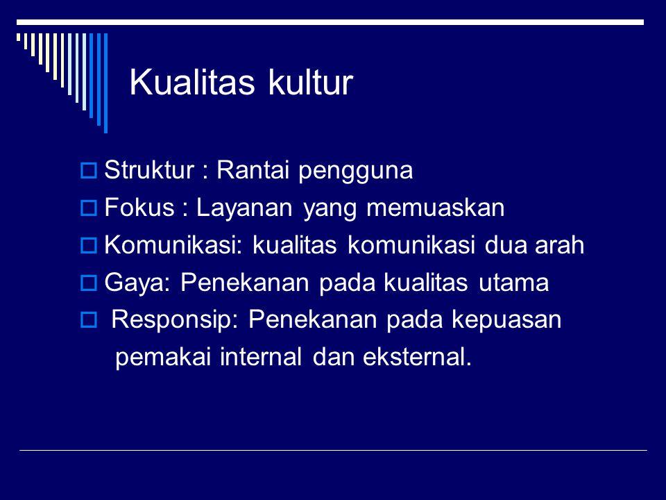 Sekolah menurut kultur sekolah 1.