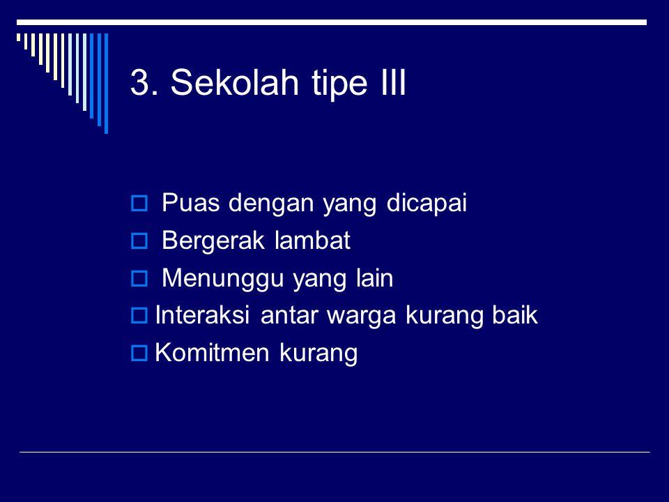 Tipologi kultur sekolah 1.Formal – sekolah tradisional dengan penekanan pada disiplin.