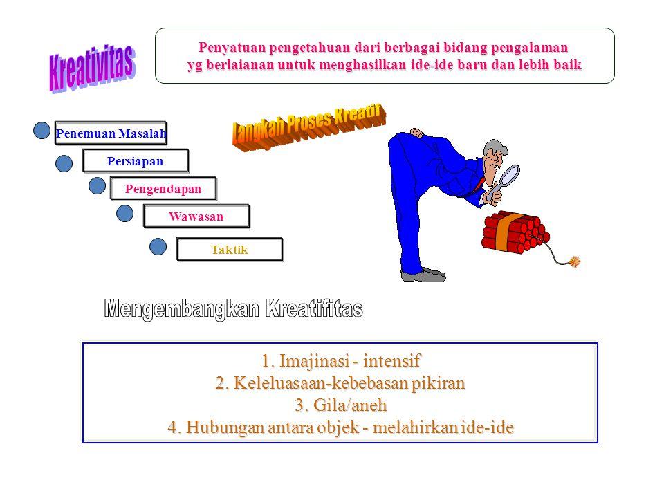 Memiliki kompetensi : (Pedagogi, Profesional, Individual, dan Sosial) 1.