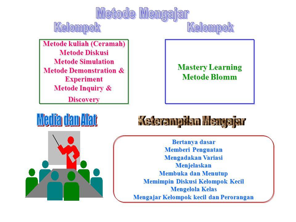 Metode kuliah (Ceramah) Metode Diskusi Metode Simulation Metode Demonstration & Experiment Metode Inquiry & Discovery Mastery Learning Metode Blomm Be