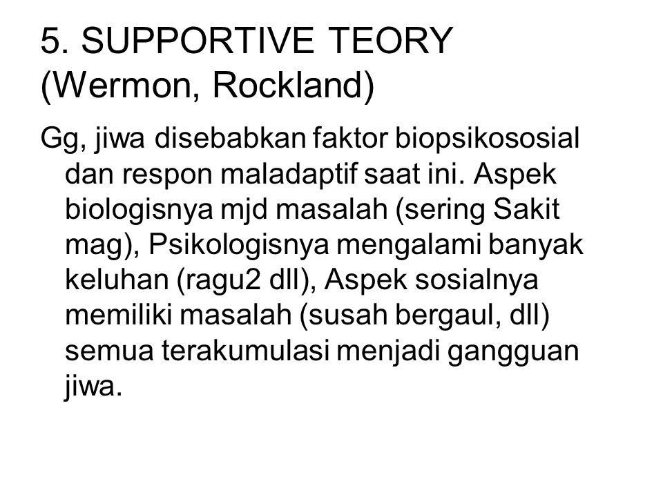 5. SUPPORTIVE TEORY (Wermon, Rockland) Gg, jiwa disebabkan faktor biopsikososial dan respon maladaptif saat ini. Aspek biologisnya mjd masalah (sering