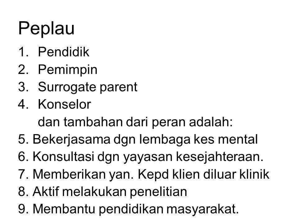 Peplau 1.Pendidik 2.Pemimpin 3.Surrogate parent 4.Konselor dan tambahan dari peran adalah: 5. Bekerjasama dgn lembaga kes mental 6. Konsultasi dgn yay