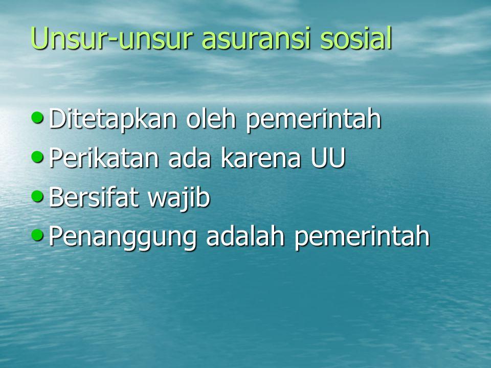 Unsur-unsur asuransi sosial Ditetapkan oleh pemerintah Ditetapkan oleh pemerintah Perikatan ada karena UU Perikatan ada karena UU Bersifat wajib Bersi