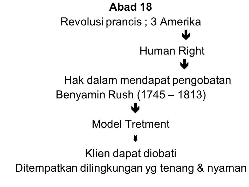 Abad 18 Revolusi prancis ; 3 Amerika  Human Right  Hak dalam mendapat pengobatan Benyamin Rush (1745 – 1813)  Model Tretment  Klien dapat diobati