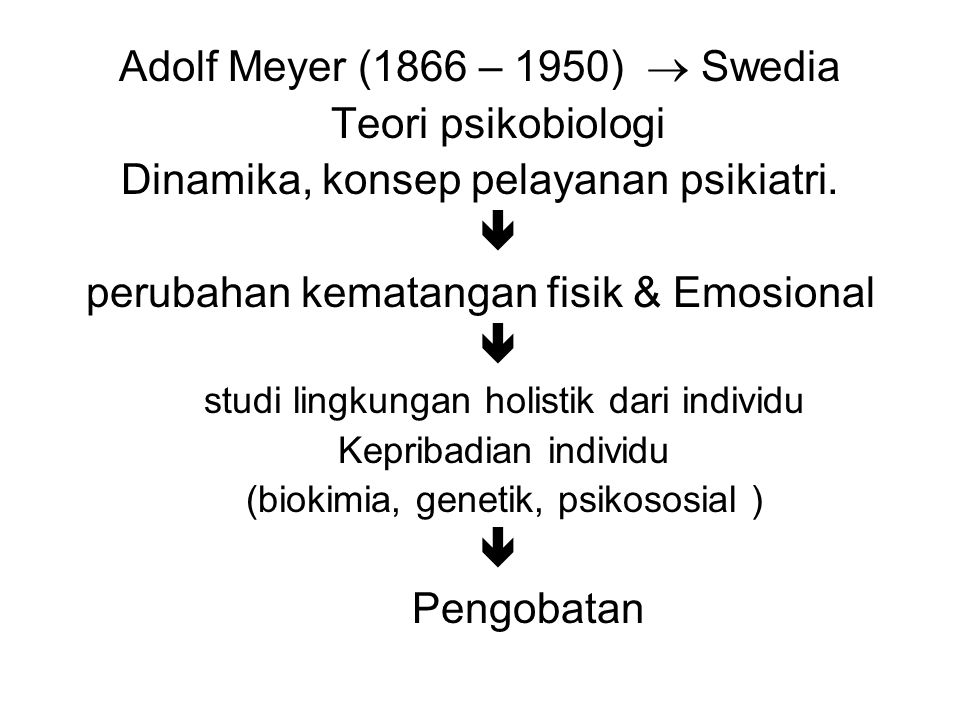 Adolf Meyer (1866 – 1950)  Swedia Teori psikobiologi Dinamika, konsep pelayanan psikiatri.  perubahan kematangan fisik & Emosional  studi lingkunga