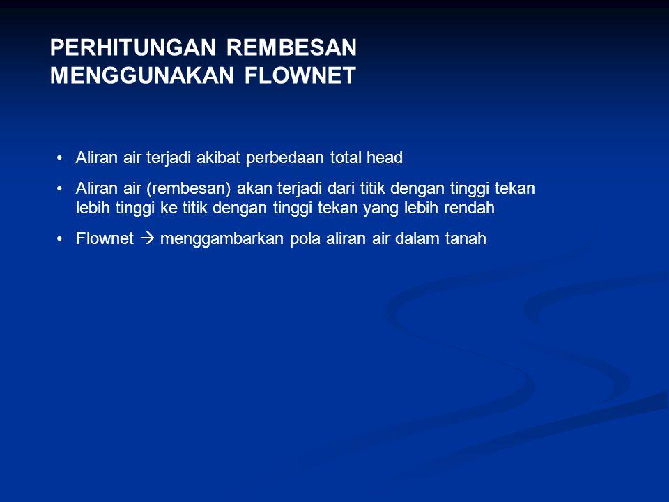 PERHITUNGAN REMBESAN MENGGUNAKAN FLOWNET Aliran air terjadi akibat perbedaan total head Aliran air (rembesan) akan terjadi dari titik dengan tinggi te
