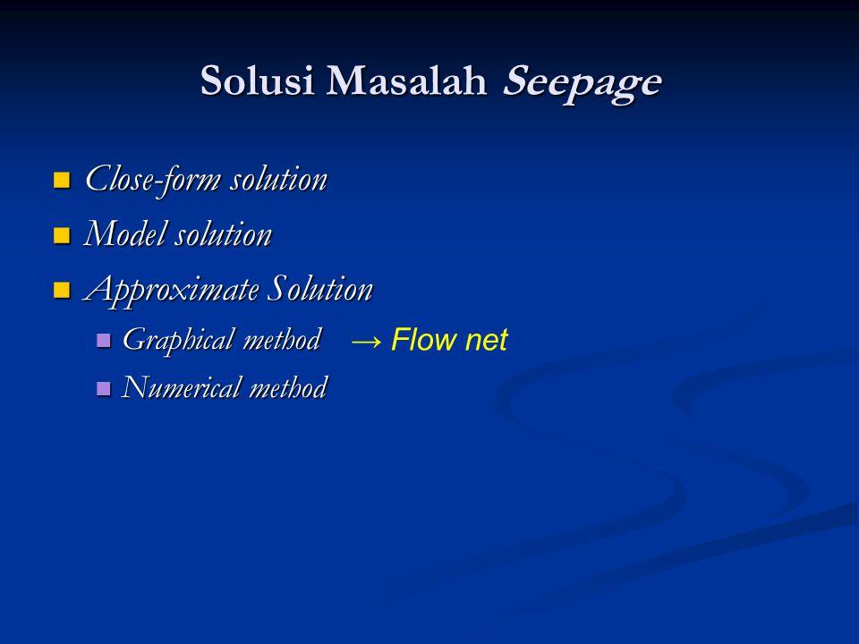 Solusi Masalah Seepage Close-form solution Close-form solution Model solution Model solution Approximate Solution Approximate Solution Graphical metho