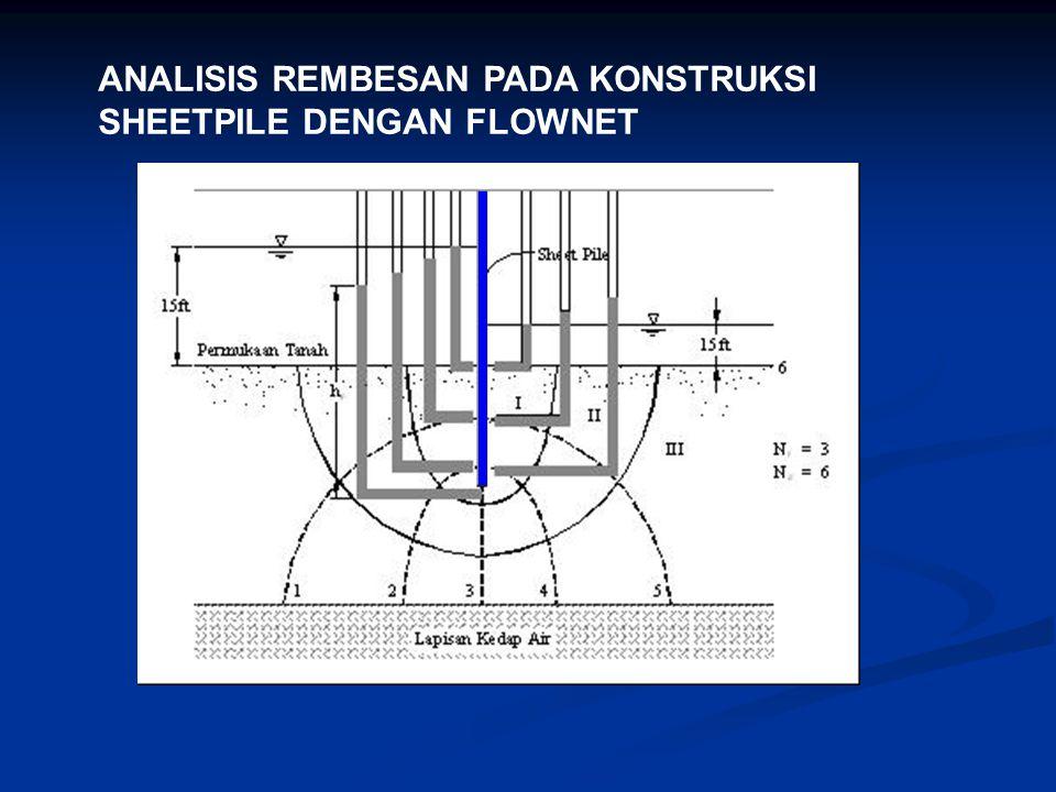 ANALISIS REMBESAN PADA KONSTRUKSI SHEETPILE DENGAN FLOWNET