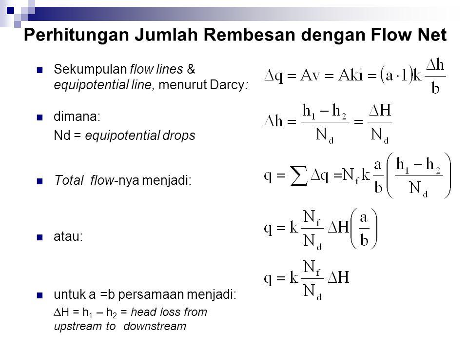 Perhitungan Jumlah Rembesan dengan Flow Net Sekumpulan flow lines & equipotential line, menurut Darcy: dimana: Nd = equipotential drops Total flow-nya