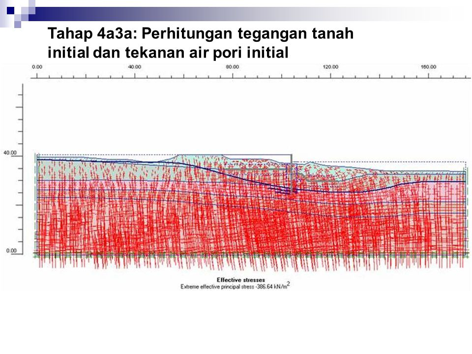 Tahap 4a3a: Perhitungan tegangan tanah initial dan tekanan air pori initial Tegangan tanah initial
