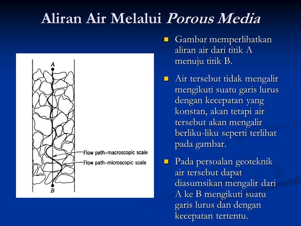 Aliran Air Melalui Porous Media Gambar memperlihatkan aliran air dari titik A menuju titik B. Air tersebut tidak mengalir mengikuti suatu garis lurus