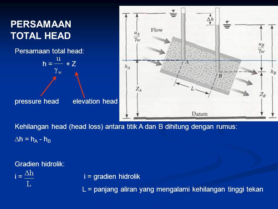 PERSAMAAN TOTAL HEAD Persamaan total head: h = + Z pressure head elevation head Kehilangan head (head loss) antara titik A dan B dihitung dengan rumus