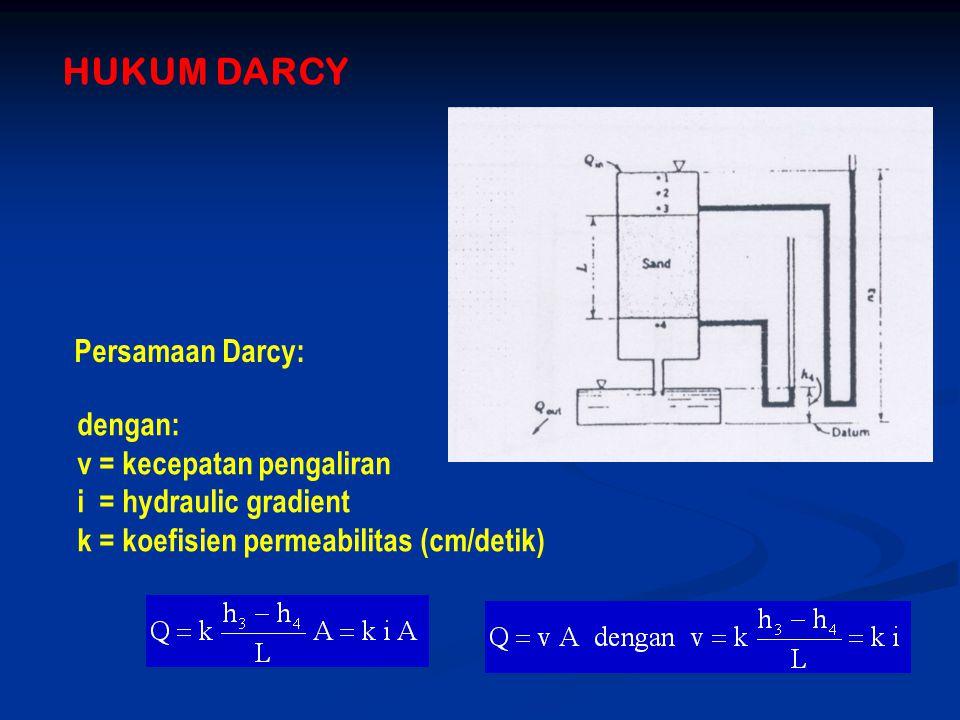 HUKUM DARCY Persamaan Darcy: dengan: v = kecepatan pengaliran i = hydraulic gradient k = koefisien permeabilitas (cm/detik)
