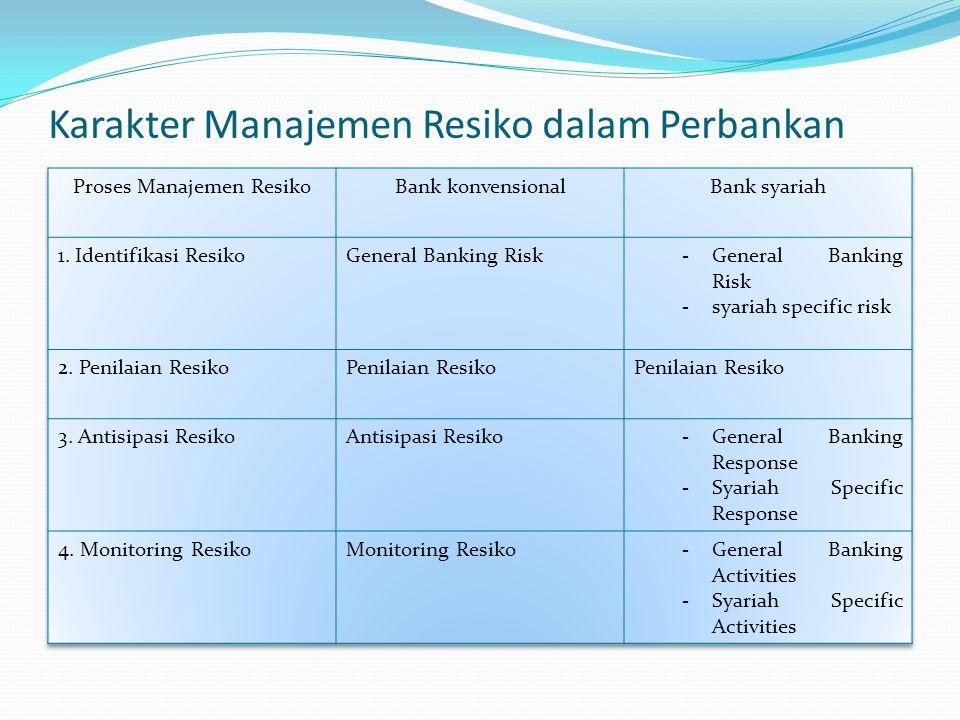 Karakter Manajemen Resiko dalam Perbankan