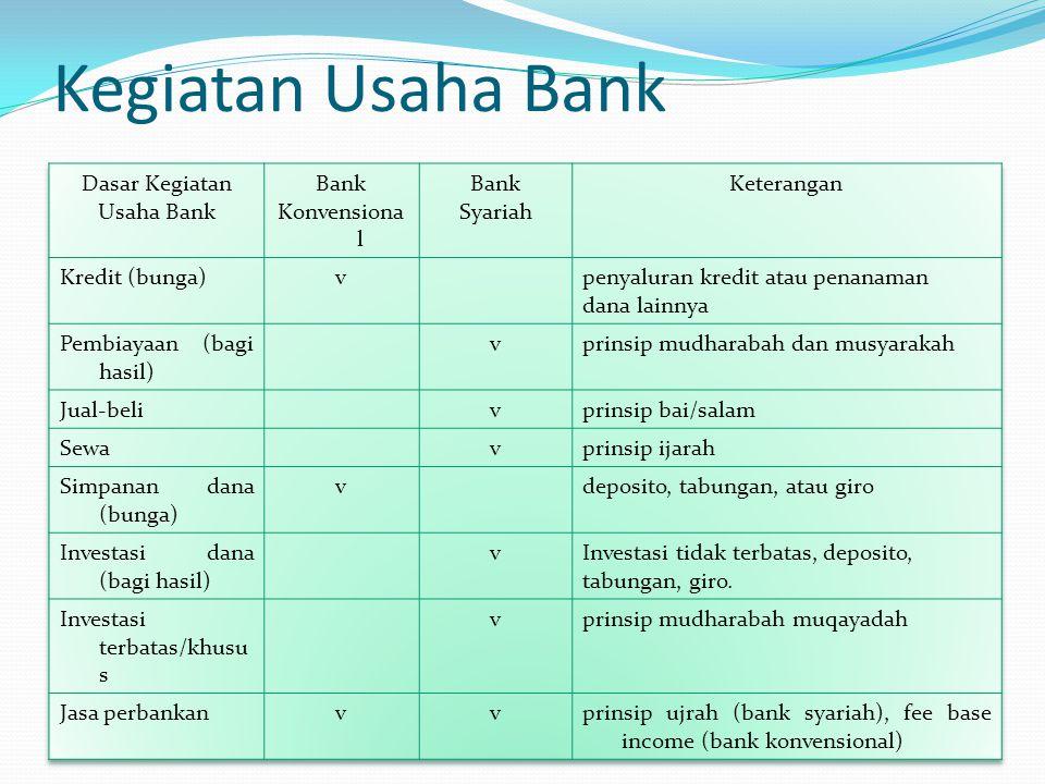 Laporan Keuangan Bank