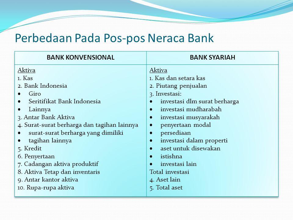 Perbedaan Pada Pos-pos Neraca Bank