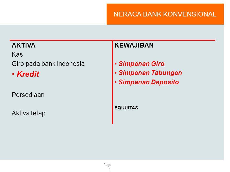 Page 5 AKTIVA Kas Giro pada bank indonesia Kredit Persediaan Aktiva tetap KEWAJIBAN Simpanan Giro Simpanan Tabungan Simpanan Deposito EQUUITAS NERACA BANK KONVENSIONAL