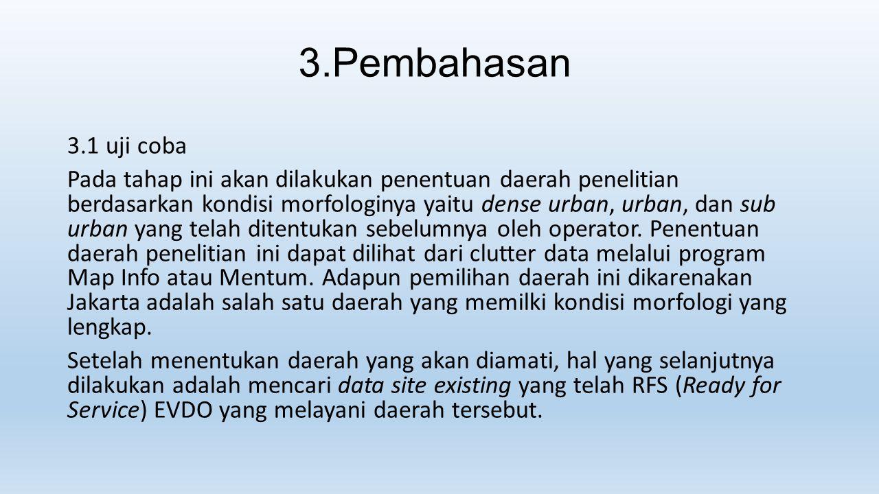 3.Pembahasan 3.1 uji coba Pada tahap ini akan dilakukan penentuan daerah penelitian berdasarkan kondisi morfologinya yaitu dense urban, urban, dan sub
