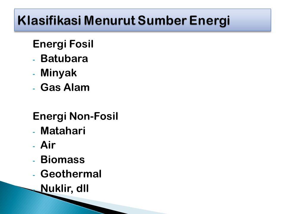 Energi Fosil - Batubara - Minyak - Gas Alam Energi Non-Fosil - Matahari - Air - Biomass - Geothermal - Nuklir, dll
