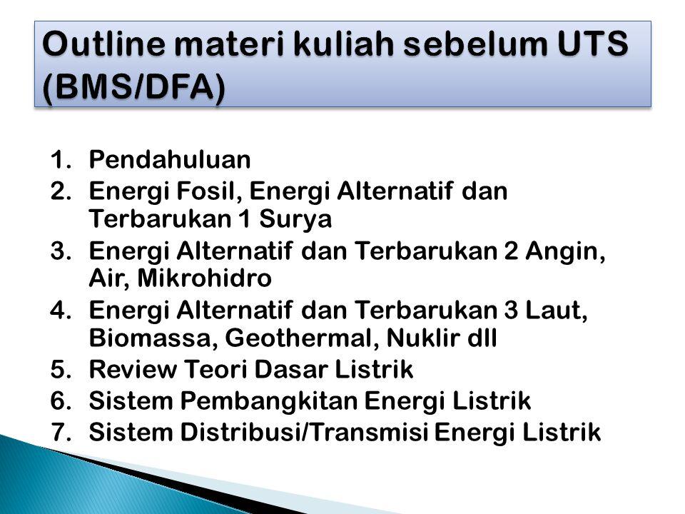 1.Pendahuluan 2.Energi Fosil, Energi Alternatif dan Terbarukan 1 Surya 3.Energi Alternatif dan Terbarukan 2 Angin, Air, Mikrohidro 4.Energi Alternatif