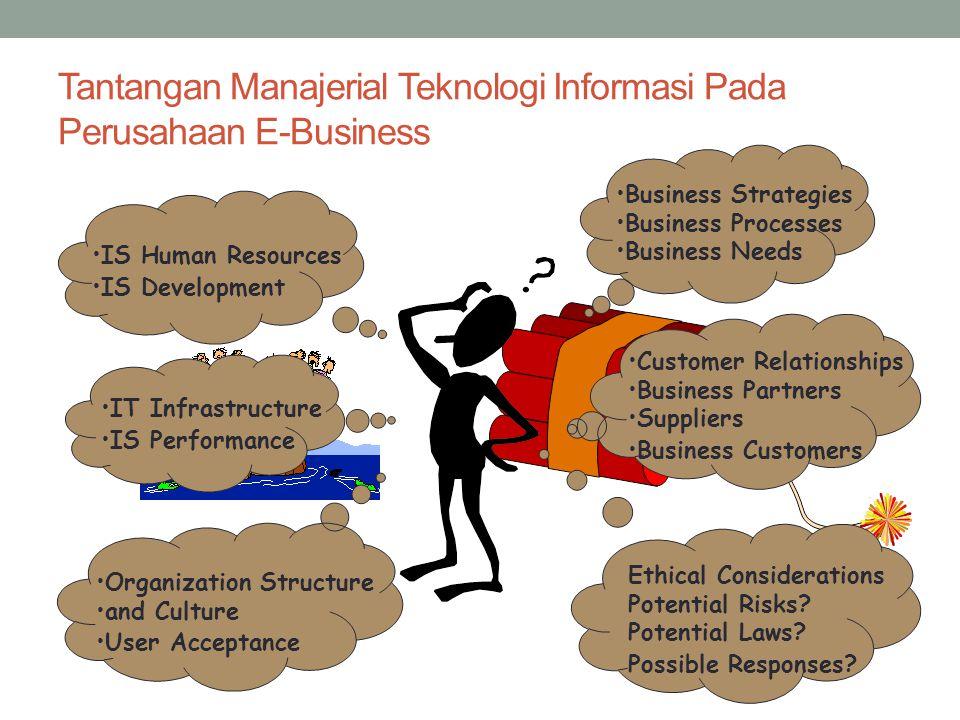 Tantangan Manajerial Teknologi Informasi Pada Perusahaan E-Business Business Strategies Business Processes Business Needs Customer Relationships Business Partners Suppliers Business Customers Ethical Considerations Potential Risks.