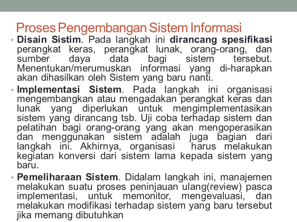 Proses Pengembangan Sistem Informasi Disain Sistim.