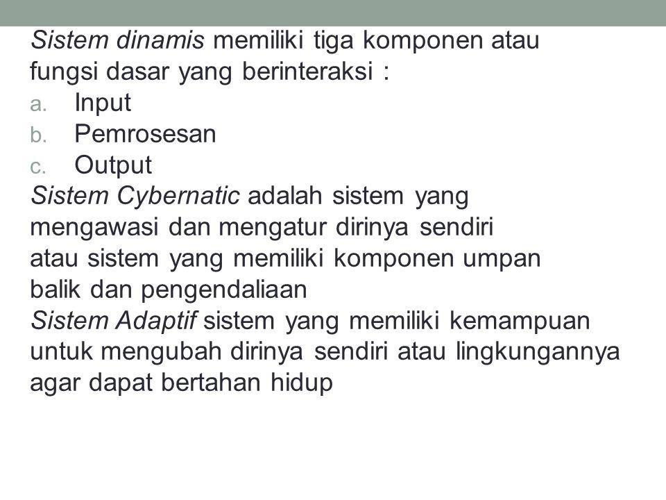 Sistem dinamis memiliki tiga komponen atau fungsi dasar yang berinteraksi : a.